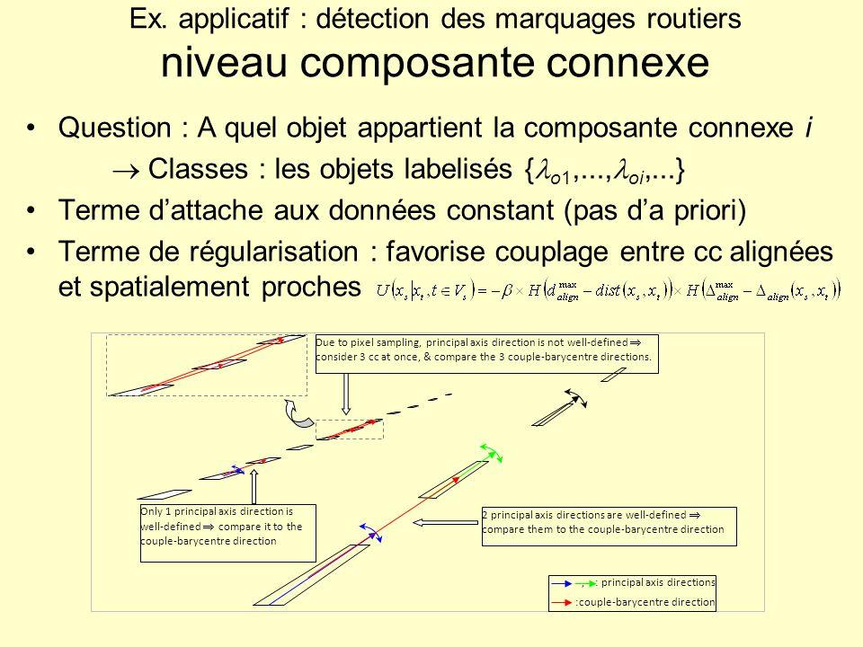 Question : A quel objet appartient la composante connexe i Classes : les objets labelisés { o1,..., oi,...} Terme dattache aux données constant (pas d