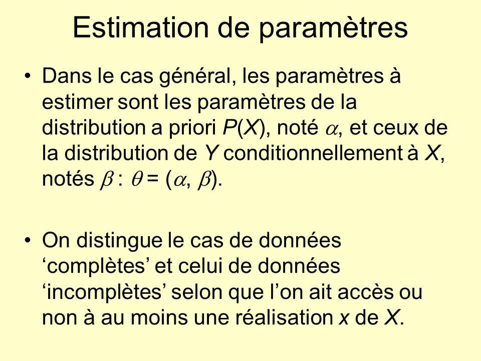 Estimation de paramètres Dans le cas général, les paramètres à estimer sont les paramètres de la distribution a priori P(X), noté, et ceux de la distr