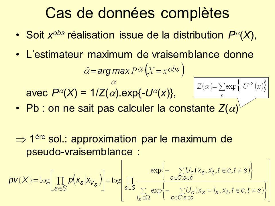 Cas de données complètes Soit x obs réalisation issue de la distribution P (X), Lestimateur maximum de vraisemblance donne avec P (X) = 1/Z( ).exp{-U