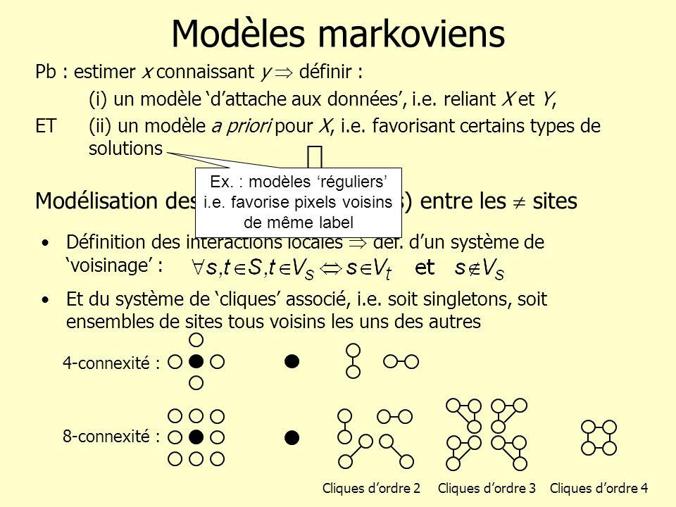 EM Gibbsien Maximisation de la pseudo-vraisemblance (Chalmond,1989) : On note i,j = P(X s = i / V s de type j) A partir des paramètres initiaux, répéter jusquà convergence : –Tirage des échantillons x(1), x(2), …, x(p) de P(x / y obs, (k) ) grâce à léchantillonneur de Gibbs, –Approximation des espérances : –Remise à jour des paramètres : # de pixels / x s =i et V s =j dans la réalisation q # de fois où x s =i dans les réalisations considérées r 1 ers tirages considérés comme trop dépendants de linitialisat° de léchantillonneur de Gibbs