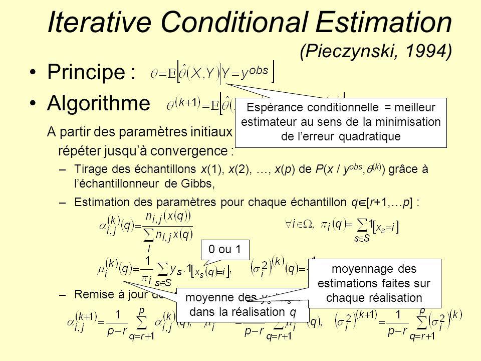 Iterative Conditional Estimation (Pieczynski, 1994) Principe : Algorithme A partir des paramètres initiaux, répéter jusquà convergence : –Tirage des é