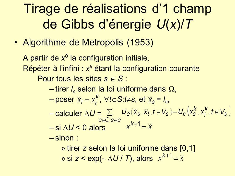 Tirage de réalisations d1 champ de Gibbs dénergie U(x)/T Echantillonneur de Gibbs (Geman, 1984) A partir de x 0 la configuration initiale, Répéter à linfini : x k étant la configuration courante Pour tous les sites s S : –poser x t = x t k et x t k+1 = x t k t S:t s, –pour tout i de : »poser x s = i, »calculer p i = –tirer z selon la loi uniforme dans [0,1], –trouver j minimum tel que –poser x s k+1 = j
