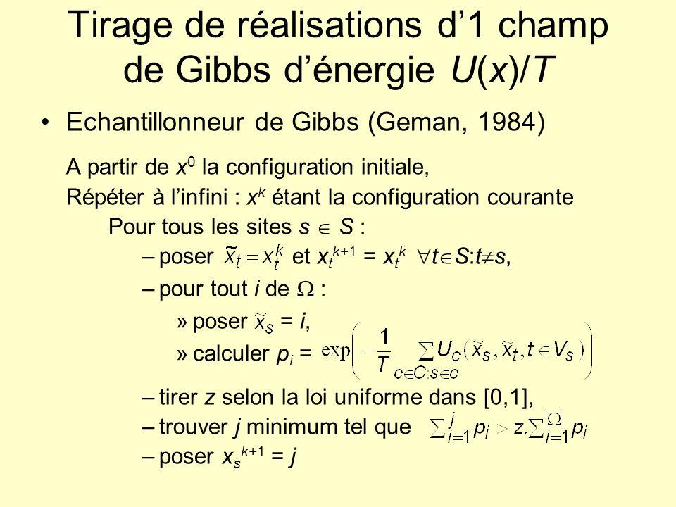 Tirage de réalisations d1 champ de Gibbs dénergie U(x)/T Echantillonneur de Gibbs (Geman, 1984) A partir de x 0 la configuration initiale, Répéter à l