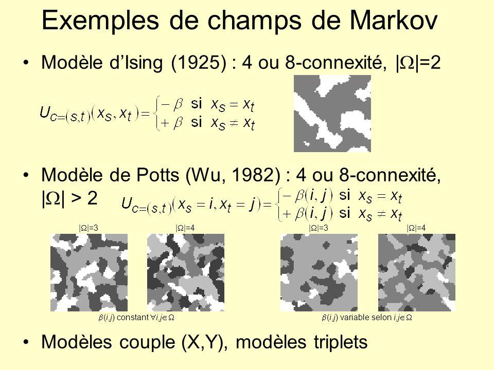 Critères MAP / MPM Marginal Posterior Modes : Ct (x,x*) = où (x s,x s *) = 0 si x s x s *, et (x s,x s ) = 1 Maximum A Posteriori : S x Ss ss x xxyxPyx *,/minarg 1 A priori critère MPM plus fin que critère MAP En chaque pixel s, maximiser la probabilité P(x s /y) estimer cette probabilité par simulation dun champ de Gibbs : x/x s =x s P(x/y)