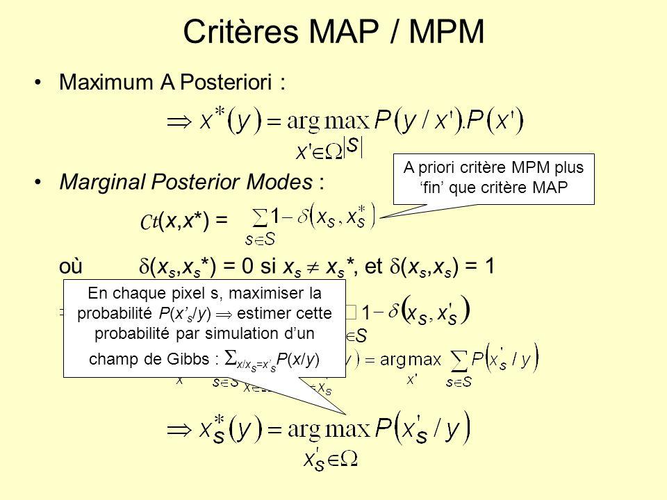Distribution A Posteriori Cas dun champ de Markov caché (X,Y) = (X s,Y s ) s S avec |S| lespace des états de X P(X = x,Y = y) = P(Y = y / X = x).P(X = x) Hypothèses supplémentaires : P(Y=y / X=x) = s S P(Y s =y s / X s =x s ) (indép.