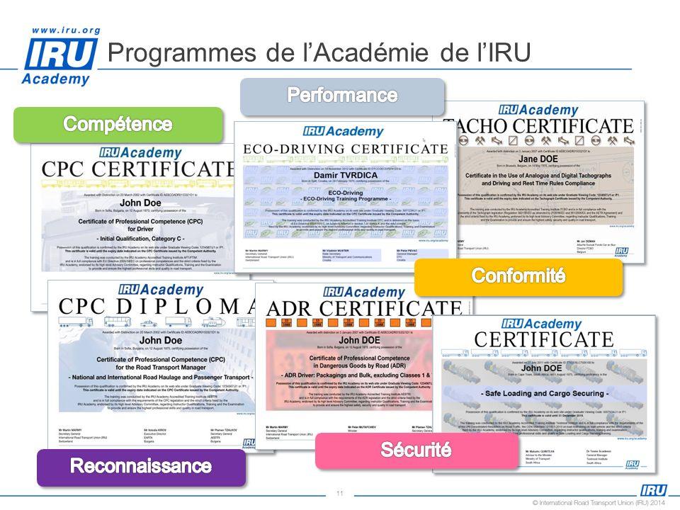 11 Programmes de lAcadémie de lIRU