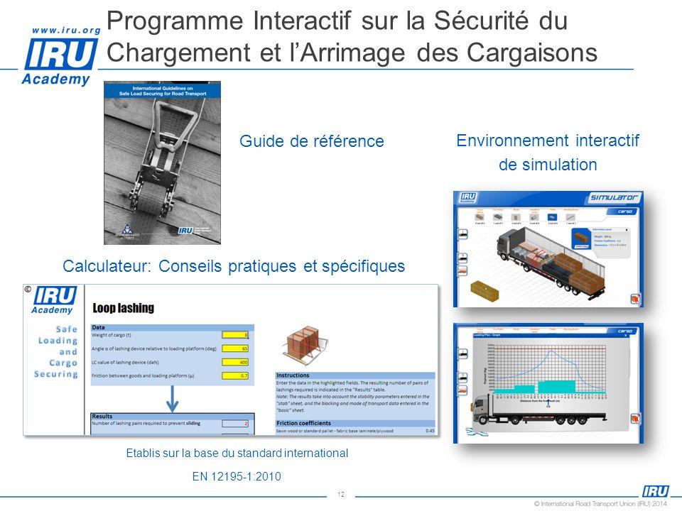 12 Programme Interactif sur la Sécurité du Chargement et lArrimage des Cargaisons Environnement interactif de simulation Calculateur: Conseils pratiqu