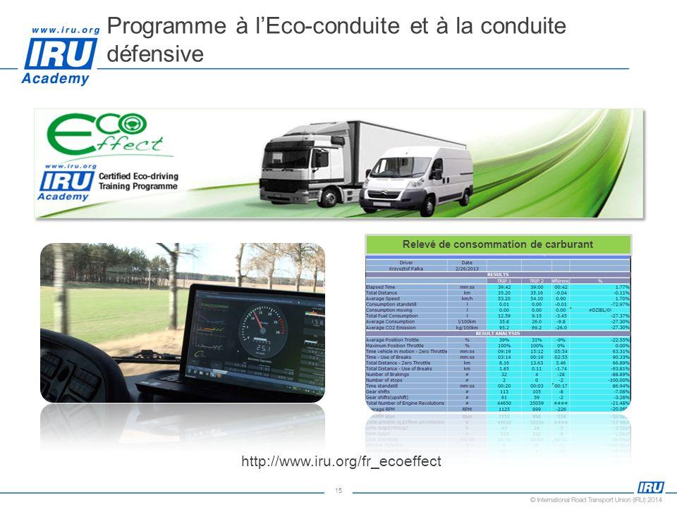 15 Programme à lEco-conduite et à la conduite défensive http://www.iru.org/fr_ecoeffect Relevé de consommation de carburant