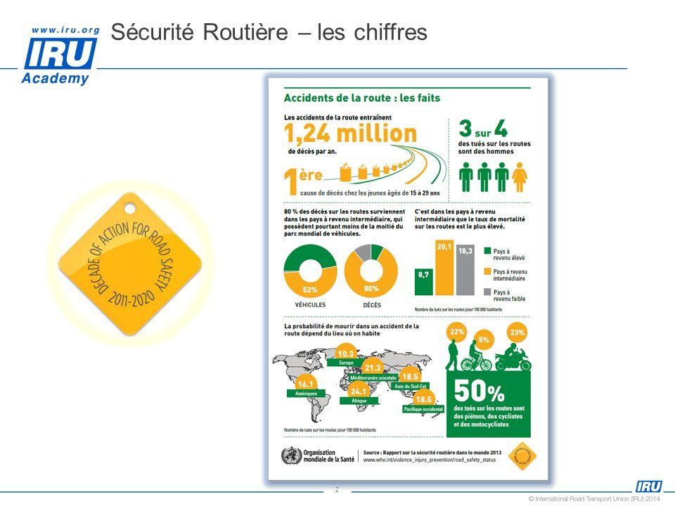 2 Sécurité Routière – les chiffres