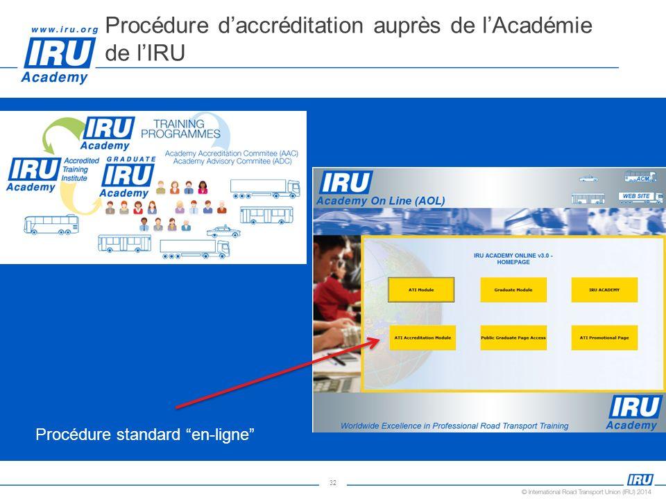 32 Procédure daccréditation auprès de lAcadémie de lIRU Procédure standard en-ligne