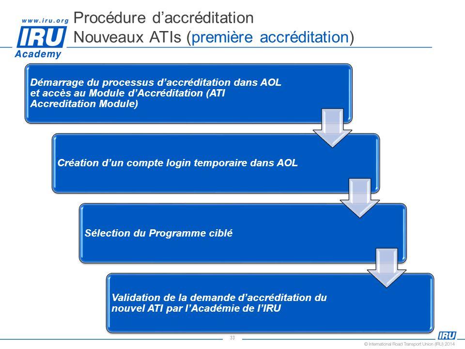33 Procédure daccréditation Nouveaux ATIs (première accréditation) Démarrage du processus daccréditation dans AOL et accès au Module dAccréditation (A