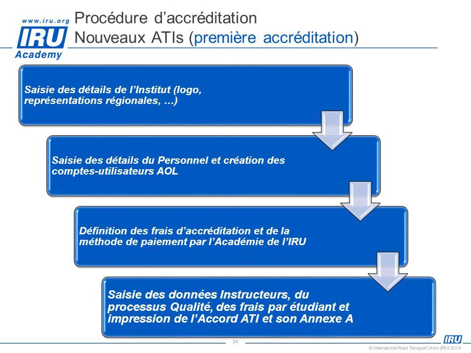 34 Procédure daccréditation Nouveaux ATIs (première accréditation) Saisie des détails de lInstitut (logo, représentations régionales, …) Saisie des dé