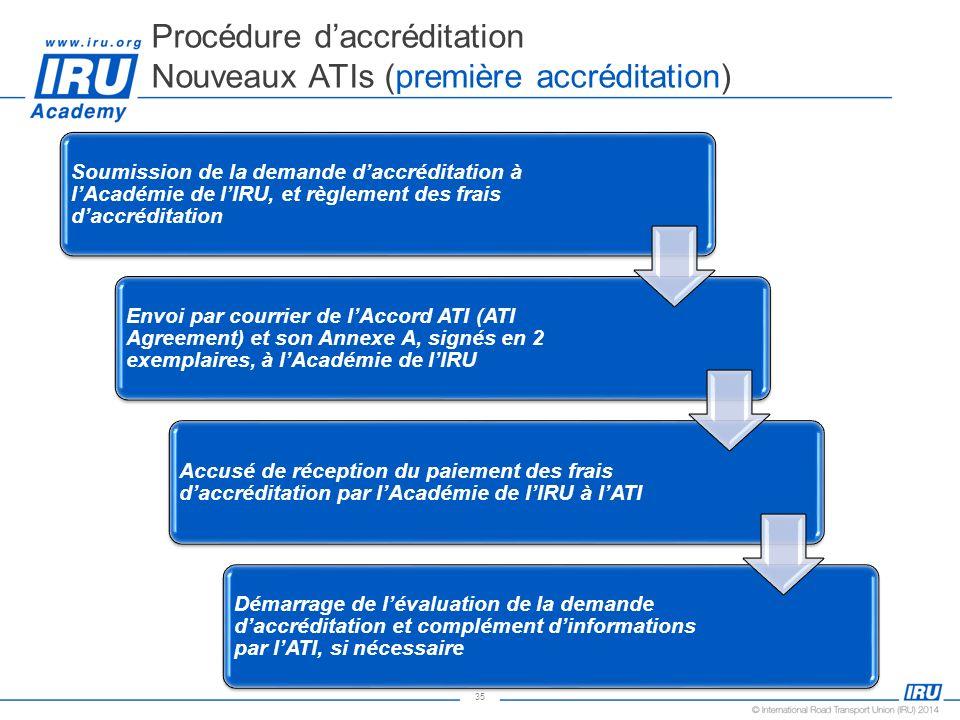 35 Procédure daccréditation Nouveaux ATIs (première accréditation) Soumission de la demande daccréditation à lAcadémie de lIRU, et règlement des frais