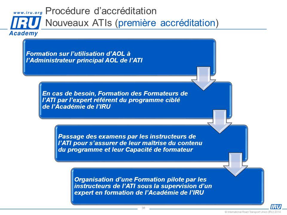 36 Procédure daccréditation Nouveaux ATIs (première accréditation) Formation sur lutilisation dAOL à lAdministrateur principal AOL de lATI En cas de b