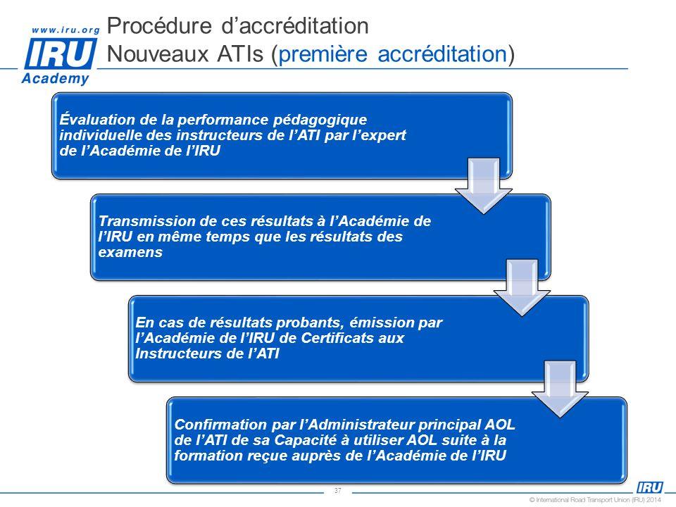 37 Procédure daccréditation Nouveaux ATIs (première accréditation) Évaluation de la performance pédagogique individuelle des instructeurs de lATI par