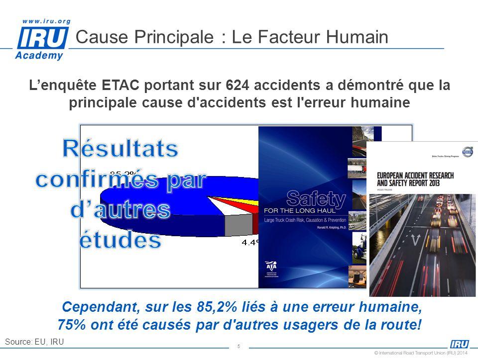 5 Cause Principale : Le Facteur Humain Lenquête ETAC portant sur 624 accidents a démontré que la principale cause d'accidents est l'erreur humaine Cep