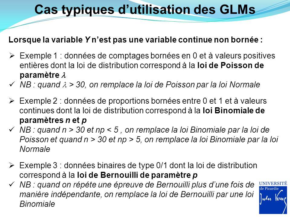 Cas typiques dutilisation des GLMs Lorsque la variable Y nest pas une variable continue non bornée : Exemple 1 : données de comptages bornées en 0 et