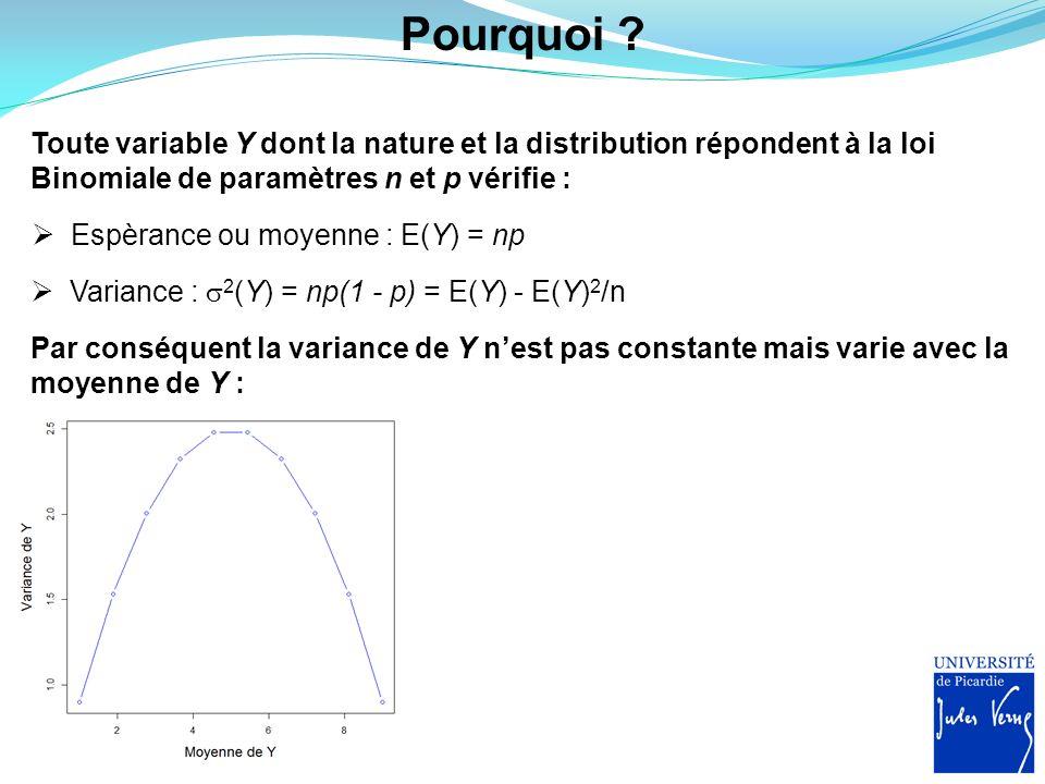 Pourquoi ? Toute variable Y dont la nature et la distribution répondent à la loi Binomiale de paramètres n et p vérifie : Espèrance ou moyenne : E(Y)