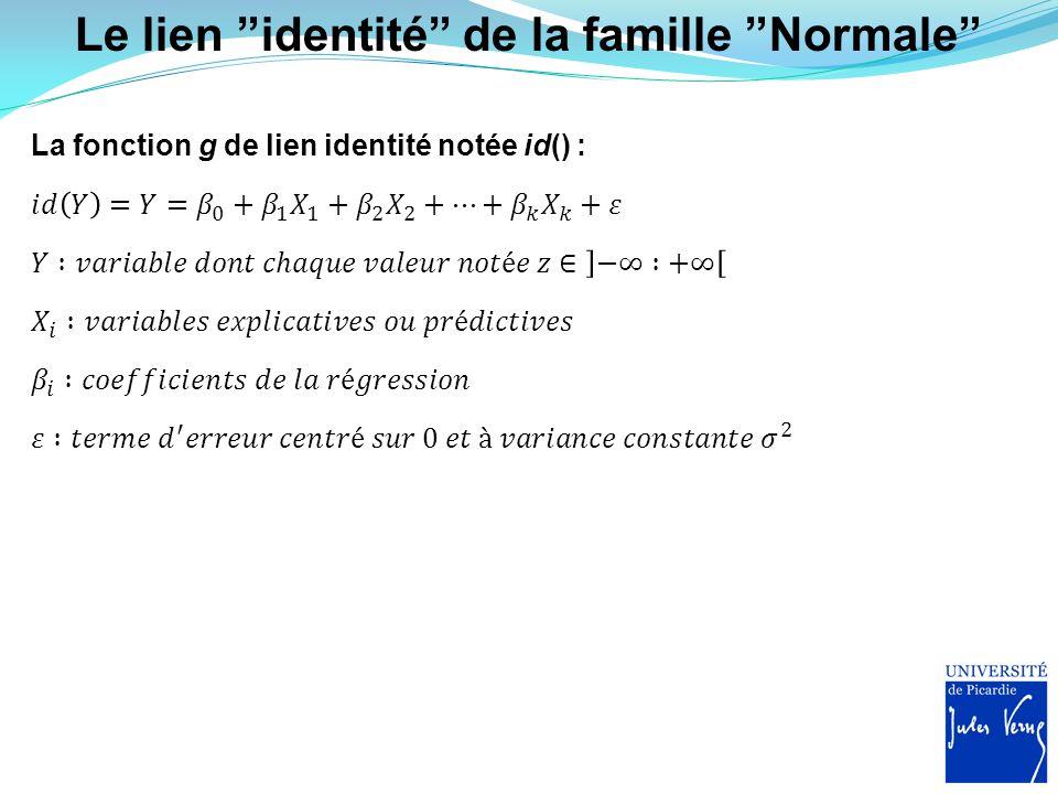 Le lien identité de la famille Normale La fonction g de lien identité notée id() :
