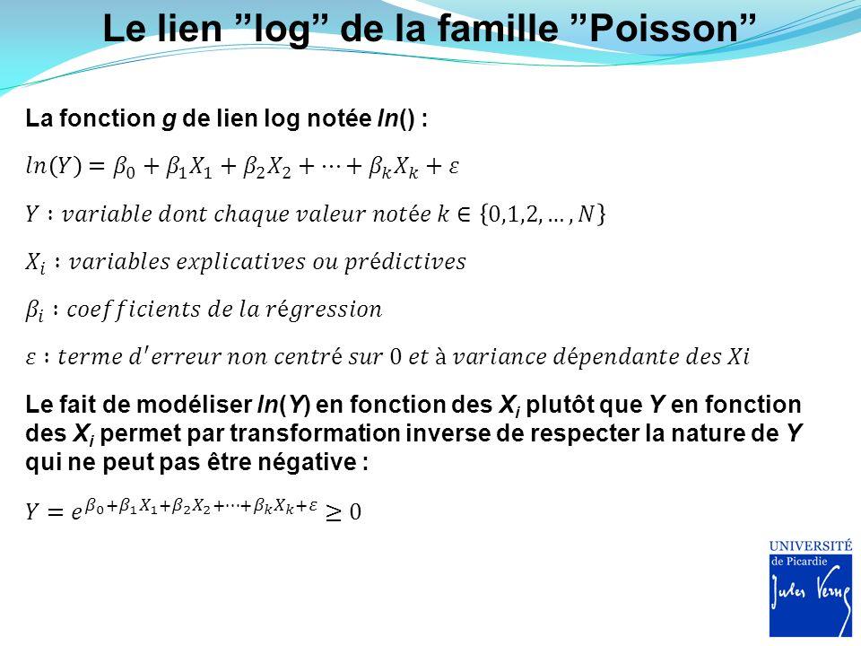 Le lien log de la famille Poisson La fonction g de lien log notée ln() : Le fait de modéliser ln(Y) en fonction des X i plutôt que Y en fonction des X