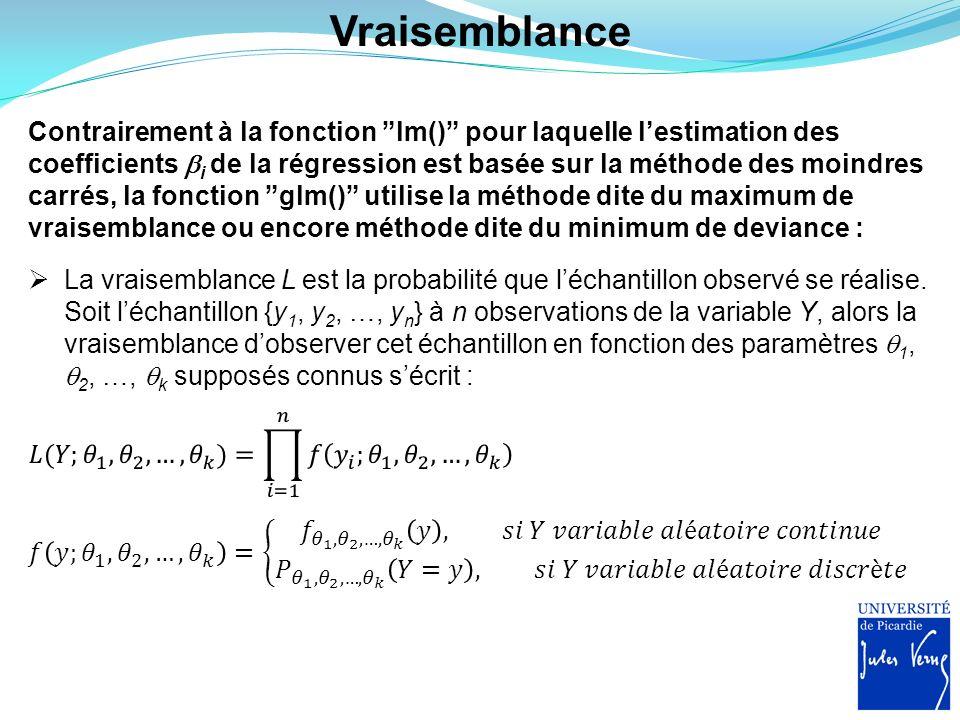 Vraisemblance Contrairement à la fonction lm() pour laquelle lestimation des coefficients i de la régression est basée sur la méthode des moindres car
