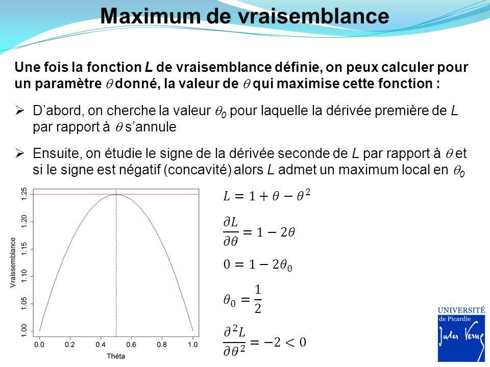 Maximum de vraisemblance Une fois la fonction L de vraisemblance définie, on peux calculer pour un paramètre donné, la valeur de qui maximise cette fo