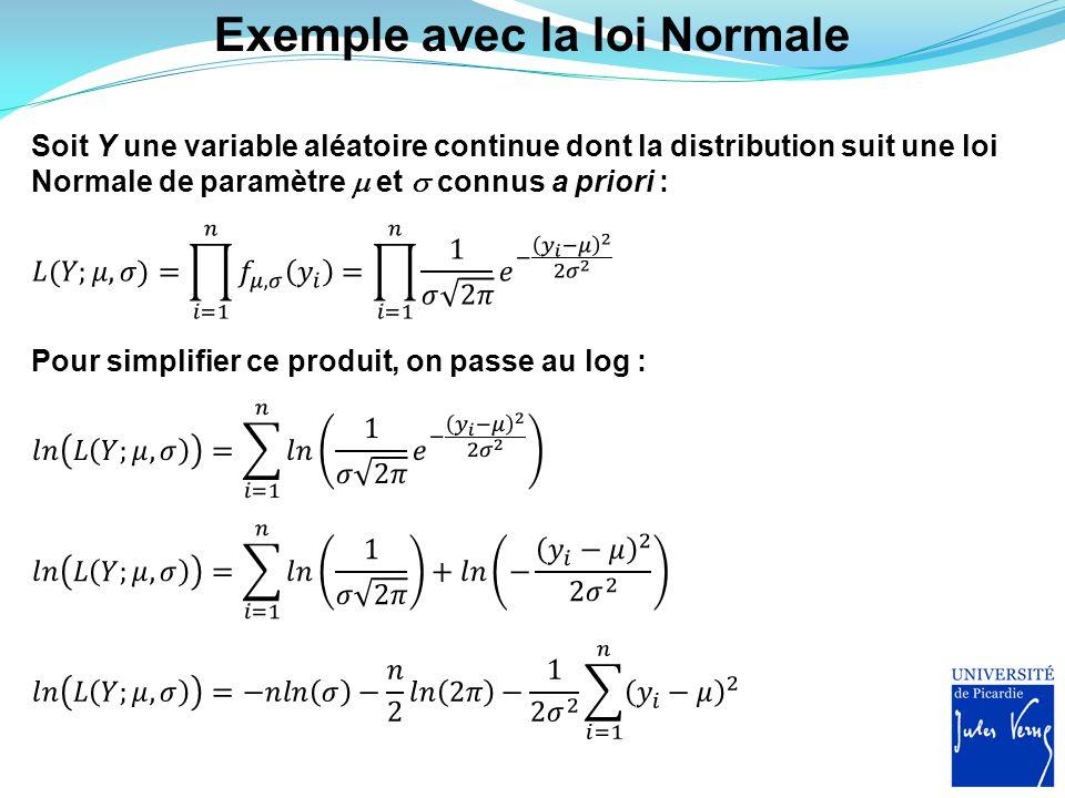 Exemple avec la loi Normale Soit Y une variable aléatoire continue dont la distribution suit une loi Normale de paramètre et connus a priori : Pour si