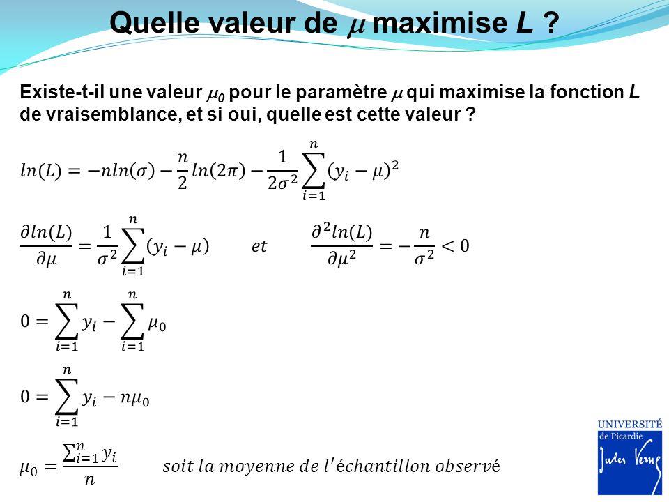 Quelle valeur de maximise L ? Existe-t-il une valeur 0 pour le paramètre qui maximise la fonction L de vraisemblance, et si oui, quelle est cette vale