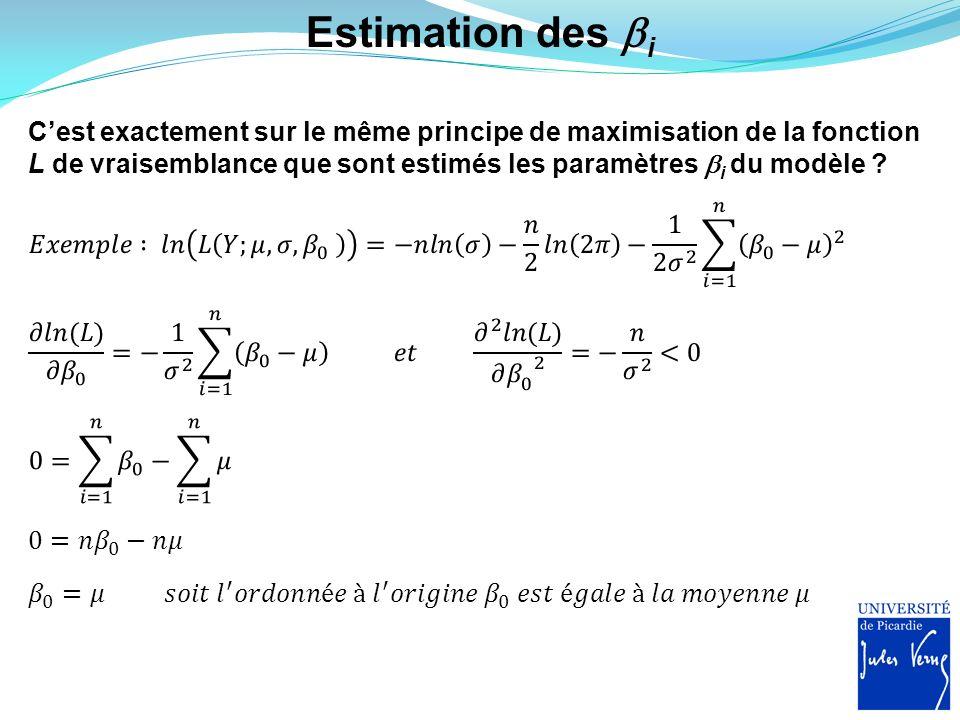 Estimation des i Cest exactement sur le même principe de maximisation de la fonction L de vraisemblance que sont estimés les paramètres i du modèle ?
