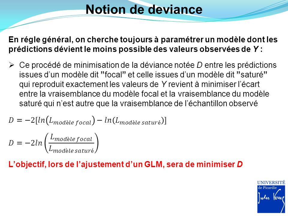 Notion de deviance En régle général, on cherche toujours à paramétrer un modèle dont les prédictions dévient le moins possible des valeurs observées d