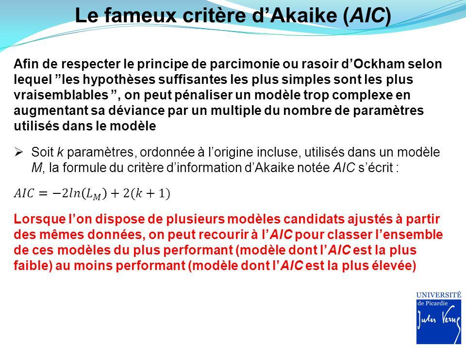 Le fameux critère dAkaike (AIC) Afin de respecter le principe de parcimonie ou rasoir dOckham selon lequel les hypothèses suffisantes les plus simples