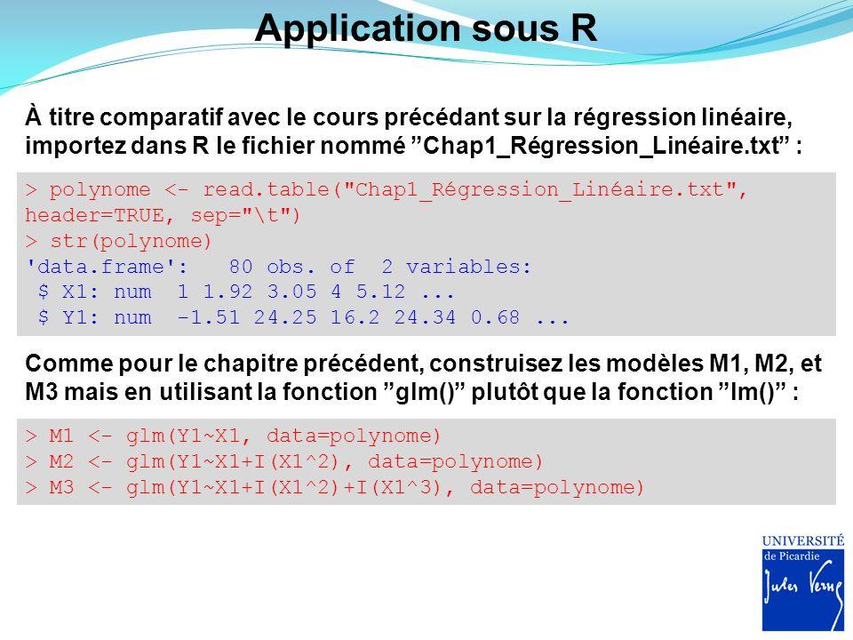 Application sous R À titre comparatif avec le cours précédant sur la régression linéaire, importez dans R le fichier nommé Chap1_Régression_Linéaire.t