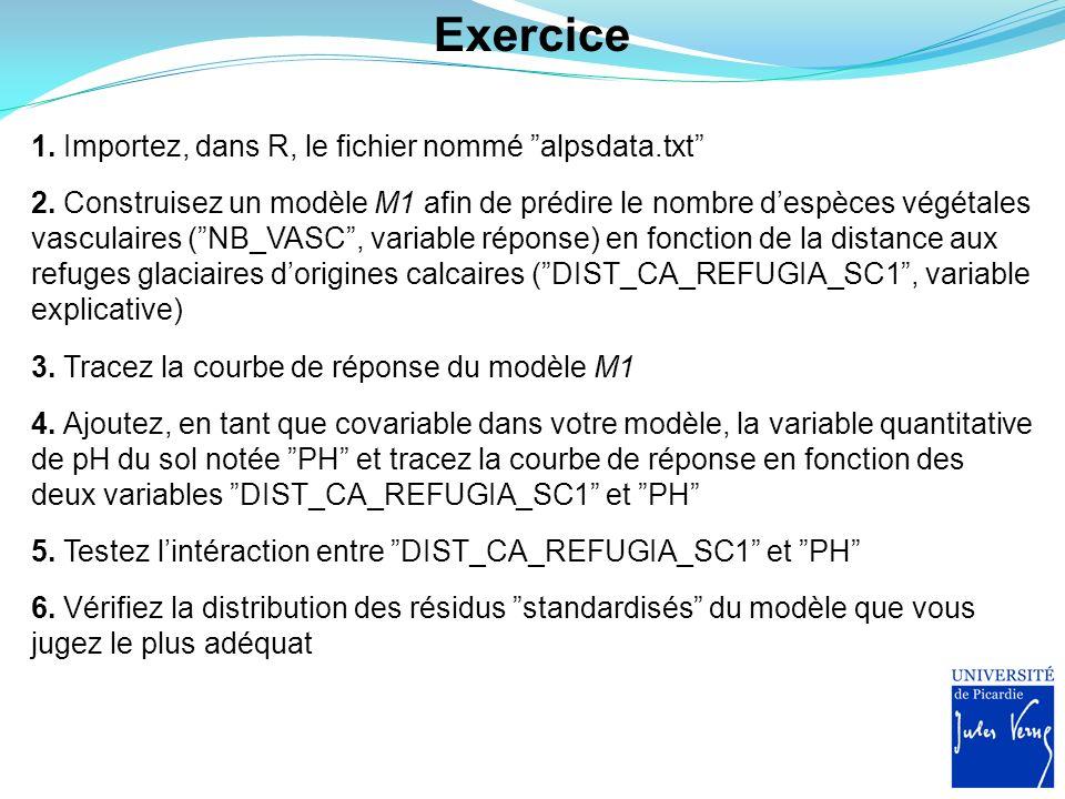 Exercice 1. Importez, dans R, le fichier nommé alpsdata.txt 2. Construisez un modèle M1 afin de prédire le nombre despèces végétales vasculaires (NB_V