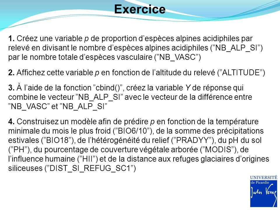 Exercice 1. Créez une variable p de proportion despèces alpines acidiphiles par relevé en divisant le nombre despèces alpines acidiphiles (NB_ALP_SI)
