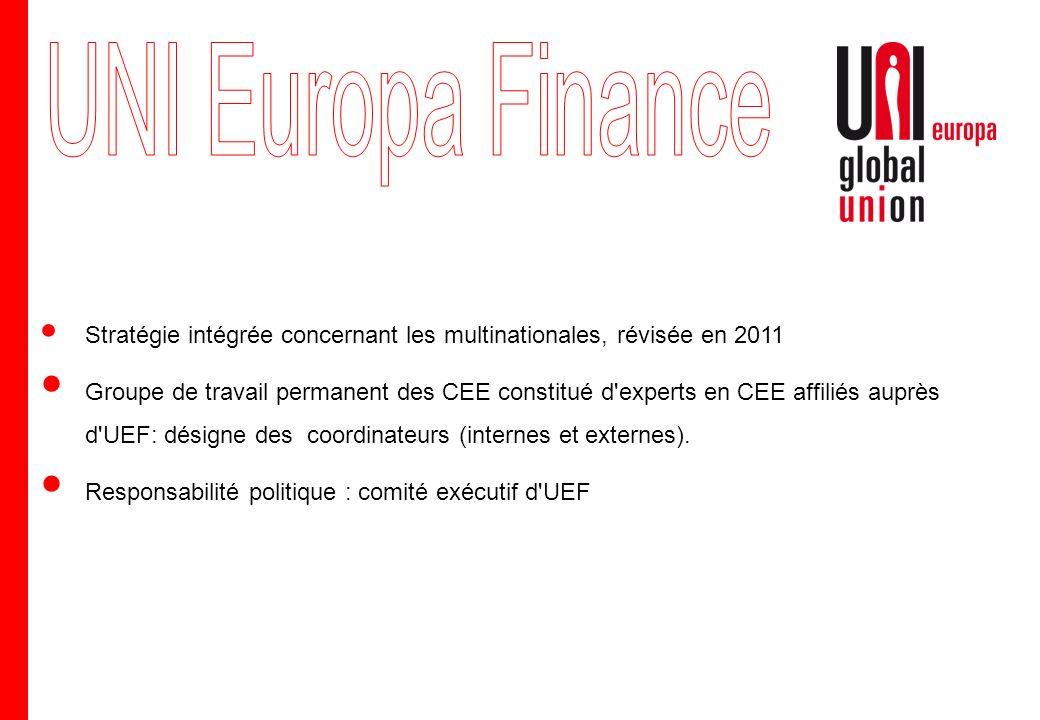 Stratégie intégrée concernant les multinationales, révisée en 2011 Groupe de travail permanent des CEE constitué d experts en CEE affiliés auprès d UEF: désigne des coordinateurs (internes et externes).