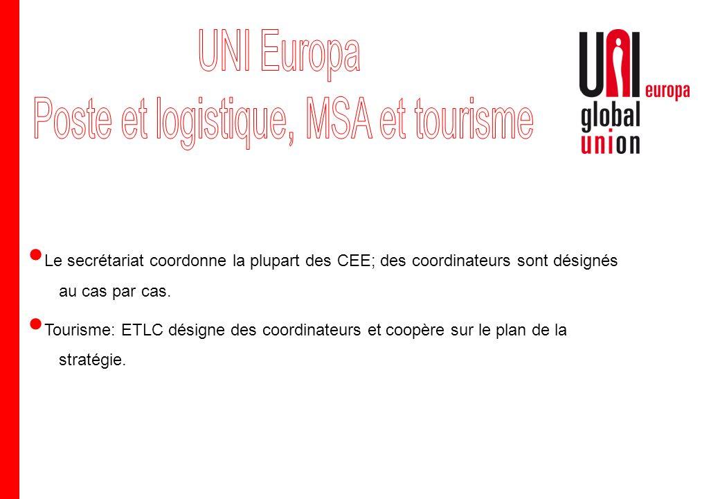 Le secrétariat coordonne la plupart des CEE; des coordinateurs sont désignés au cas par cas. Tourisme: ETLC désigne des coordinateurs et coopère sur l