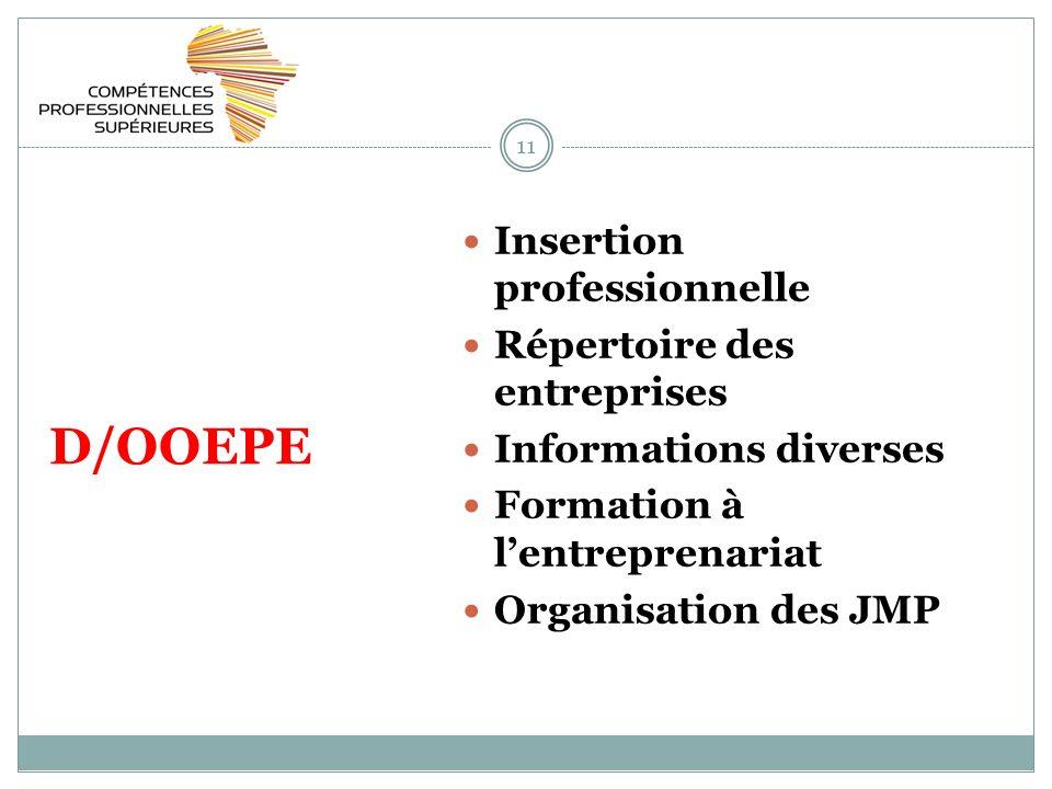 11 D/OOEPE Insertion professionnelle Répertoire des entreprises Informations diverses Formation à lentreprenariat Organisation des JMP