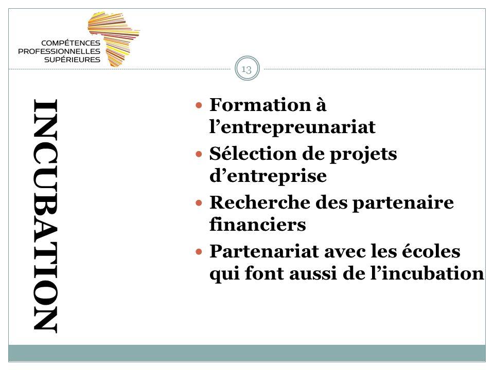 13 INCUBATION Formation à lentrepreunariat Sélection de projets dentreprise Recherche des partenaire financiers Partenariat avec les écoles qui font aussi de lincubation