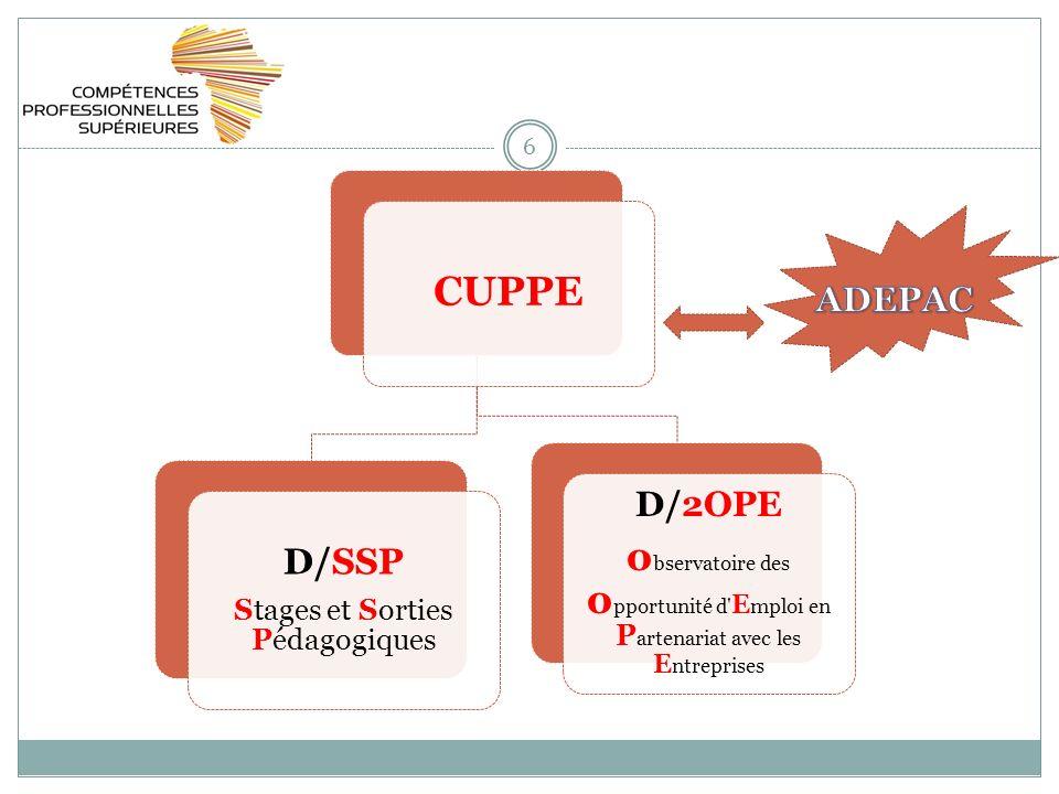 6 CUPPE D/SSP Stages et Sorties Pédagogiques D/2OPE o bservatoire des o pportunité d E mploi en P artenariat avec les E ntreprises