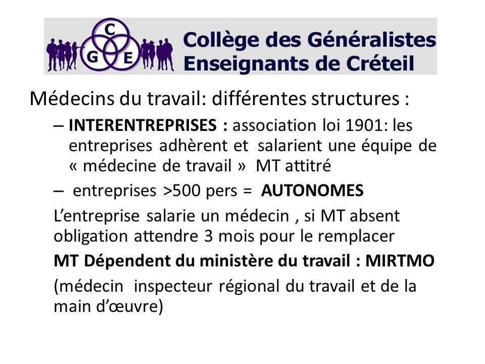 Médecins du travail: différentes structures : – INTERENTREPRISES : association loi 1901: les entreprises adhèrent et salarient une équipe de « médecin