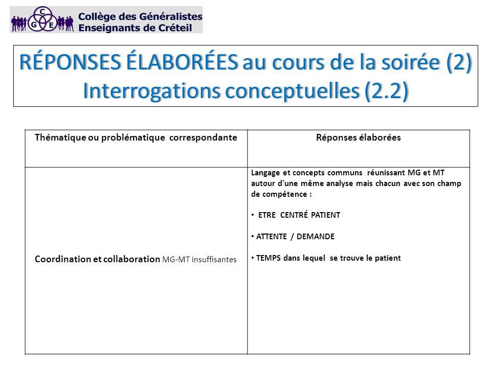 RÉPONSES ÉLABORÉES au cours de la soirée (2) Interrogations conceptuelles (2.2) Thématique ou problématique correspondanteRéponses élaborées Coordinat