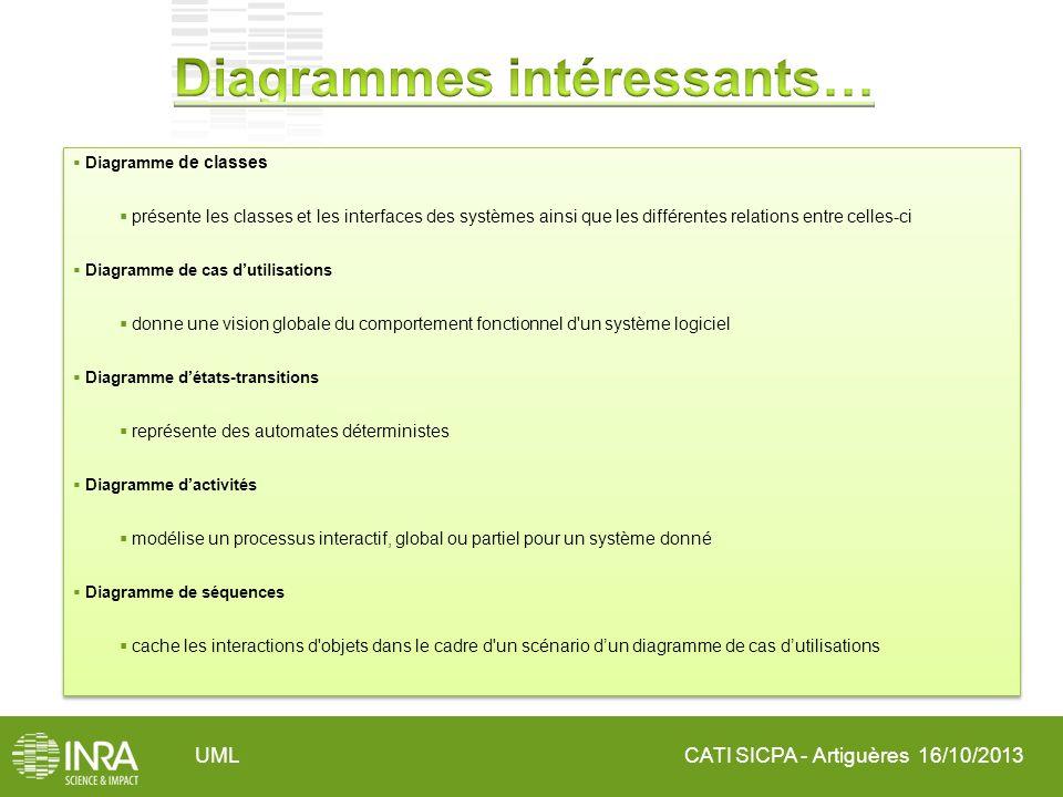 CATI SICPA - Artiguères 16/10/2013UML Diagramme de classes présente les classes et les interfaces des systèmes ainsi que les différentes relations ent