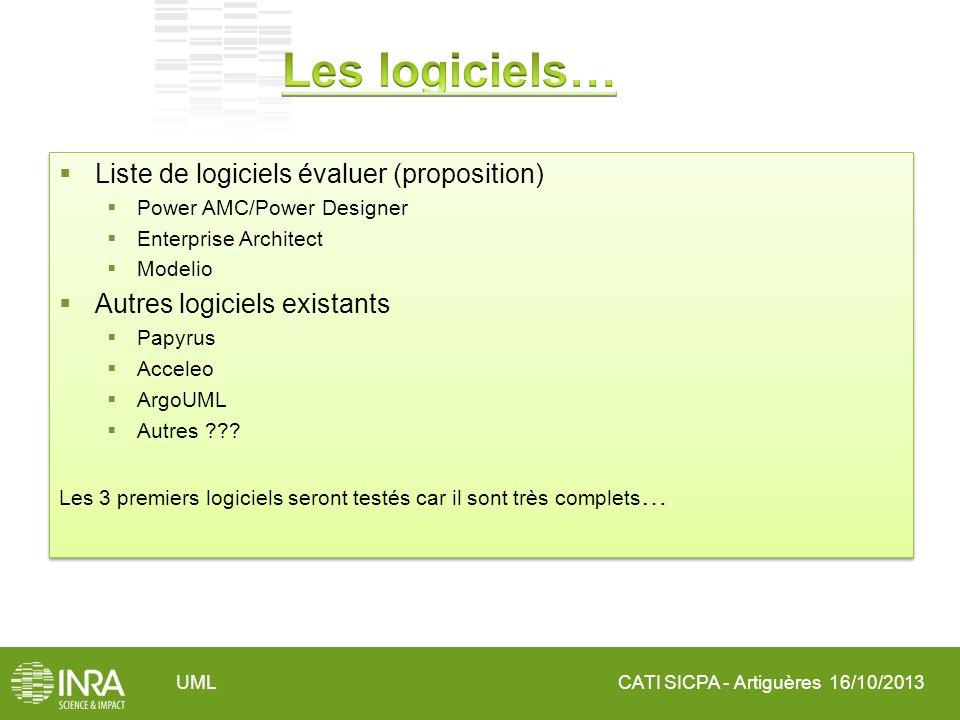 CATI SICPA - Artiguères 16/10/2013UML Liste de logiciels évaluer (proposition) Power AMC/Power Designer Enterprise Architect Modelio Autres logiciels