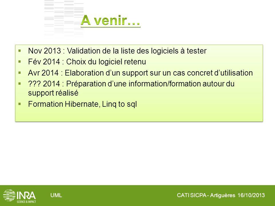 CATI SICPA - Artiguères 16/10/2013UML Nov 2013 : Validation de la liste des logiciels à tester Fév 2014 : Choix du logiciel retenu Avr 2014 : Elaborat