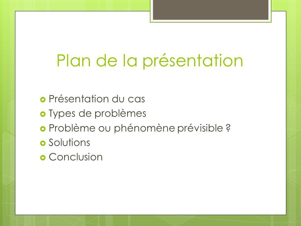 Plan de la présentation Présentation du cas Types de problèmes Problème ou phénomène prévisible ? Solutions Conclusion
