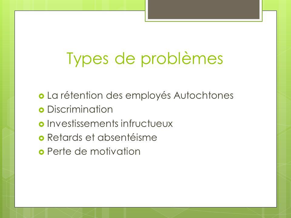 Types de problèmes La rétention des employés Autochtones Discrimination Investissements infructueux Retards et absentéisme Perte de motivation