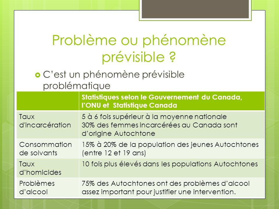 Problème ou phénomène prévisible ? Cest un phénomène prévisible problématique Statistiques selon le Gouvernement du Canada, lONU et Statistique Canada