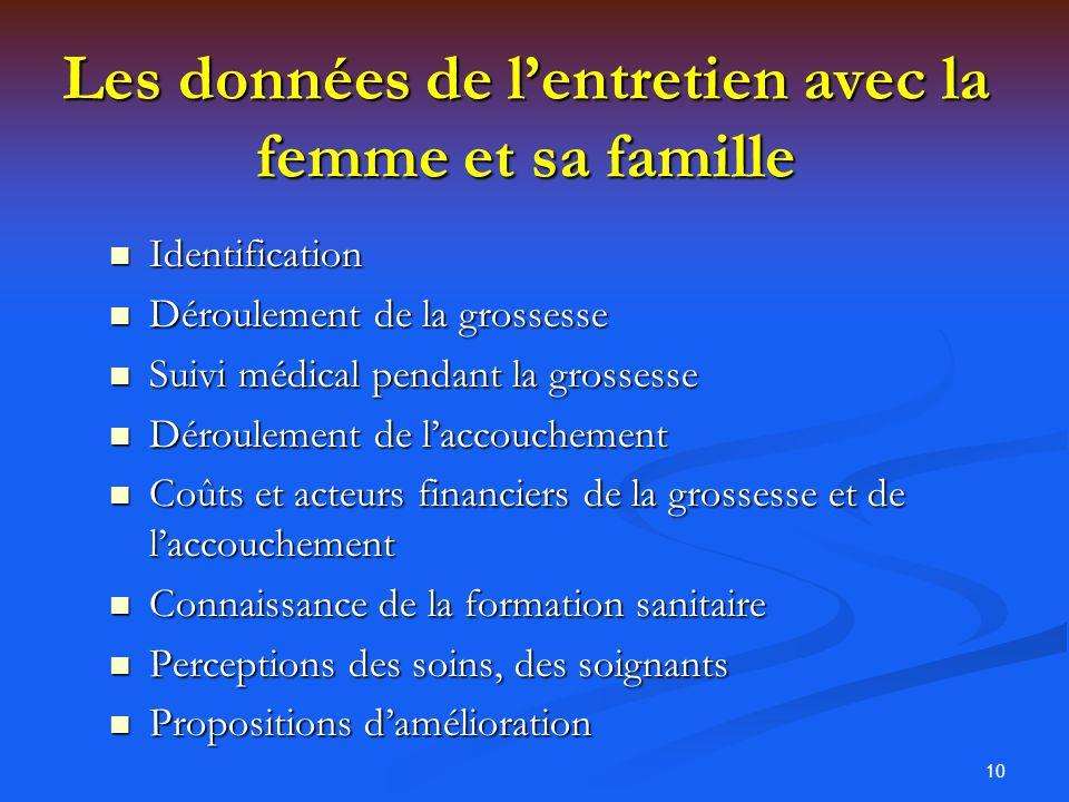 10 Les données de lentretien avec la femme et sa famille Identification Identification Déroulement de la grossesse Déroulement de la grossesse Suivi m
