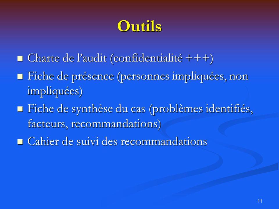 11 Outils Charte de laudit (confidentialité +++) Charte de laudit (confidentialité +++) Fiche de présence (personnes impliquées, non impliquées) Fiche