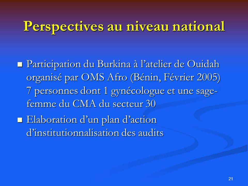 21 Perspectives au niveau national Participation du Burkina à latelier de Ouidah organisé par OMS Afro (Bénin, Février 2005) 7 personnes dont 1 gynéco